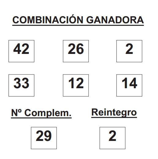 COMBINACIÓN GANADORA DE BONOLOTO DE FECHA 7 DE JULIO DE 2015.