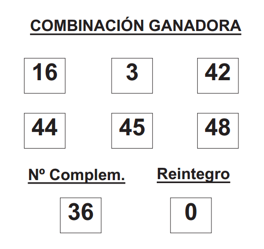COMBINACIÓN GANADORA DE BONOLOTO DE FECHA 9 DE JULIO DE 2015.