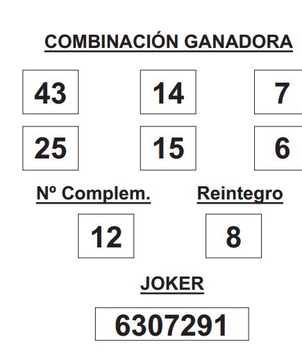 COMBINACIÓN GANADORA DE LOTERÍA PRIMITIVA DE FECHA 9 DE JULIO DE 2015.