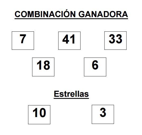 COMBINACIÓN GANADORA DEL SORTEO DE EUROMILLONES DE FECHA 7-7-2015