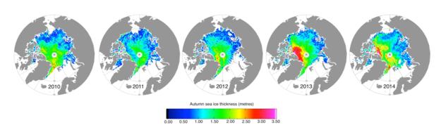 Evolución del hielo durante el otoño