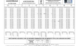 LISTA_OFICIAL_PREMIOS_LOTERÍA_NACIONAL_SABADO_25_7_15_001