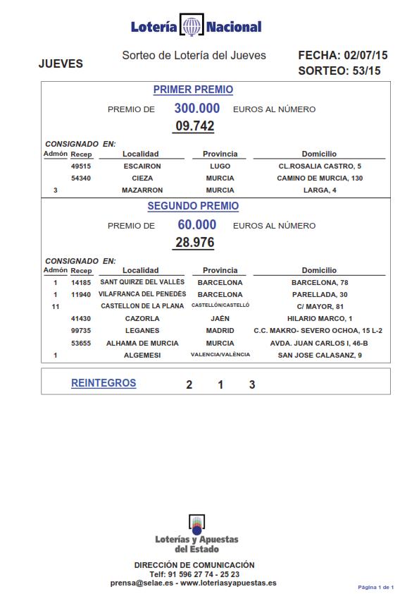 PREMIOS_MAYORES_DEL_SORTEO_DE_LOTERIA_NACIONAL_JUEVES_2_7_15_001