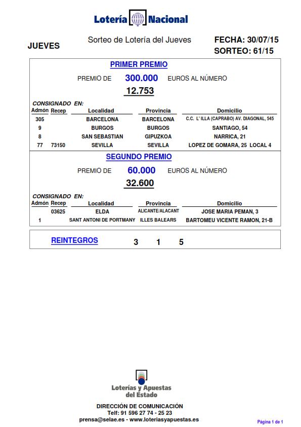 PREMIOS_MAYORES_DEL_SORTEO_DE_LOTERIA_NACIONAL_JUEVES_30_7_15_001
