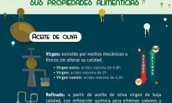aceite-vegetal-01