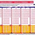 euromillones-resultados-com--575x323
