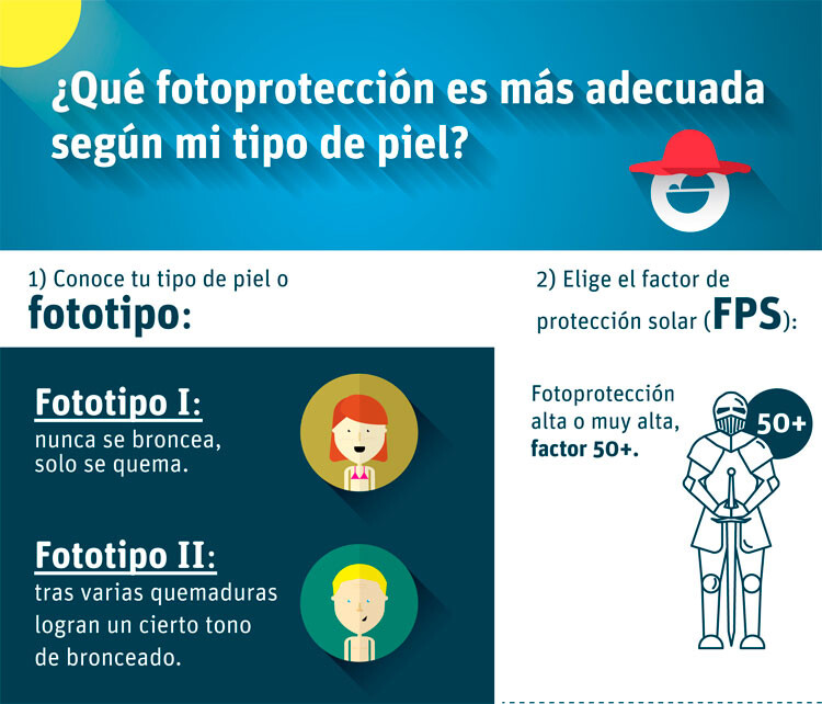 fotoproteccion-01