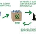 programa para reciclar bolígrafos - TerraCycle