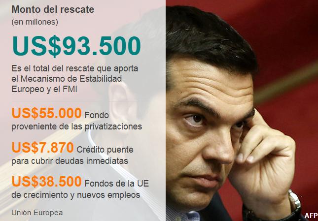 Crisis en Grecia Tsipras renuncia y convoca elecciones anticipadas rescate