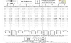 LISTA_OFICIAL_PREMIOS_LOTERÍA_NACIONAL_SABADO_15_8_15_001