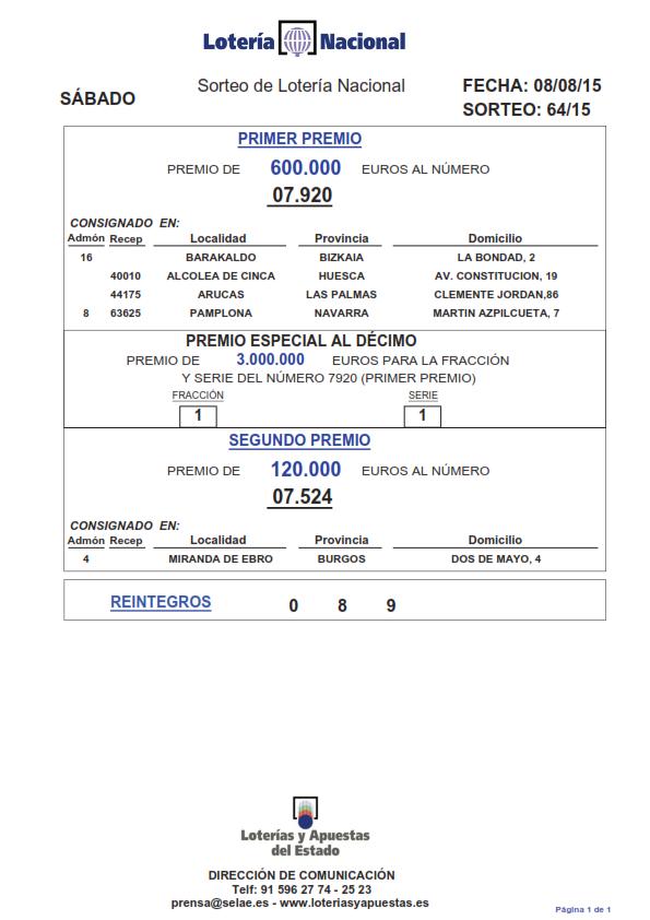 PREMIOS_MAYORES_DEL_SORTEO_DE_LOTERIA_NACIONAL_SÁBADO_8_8_15_001