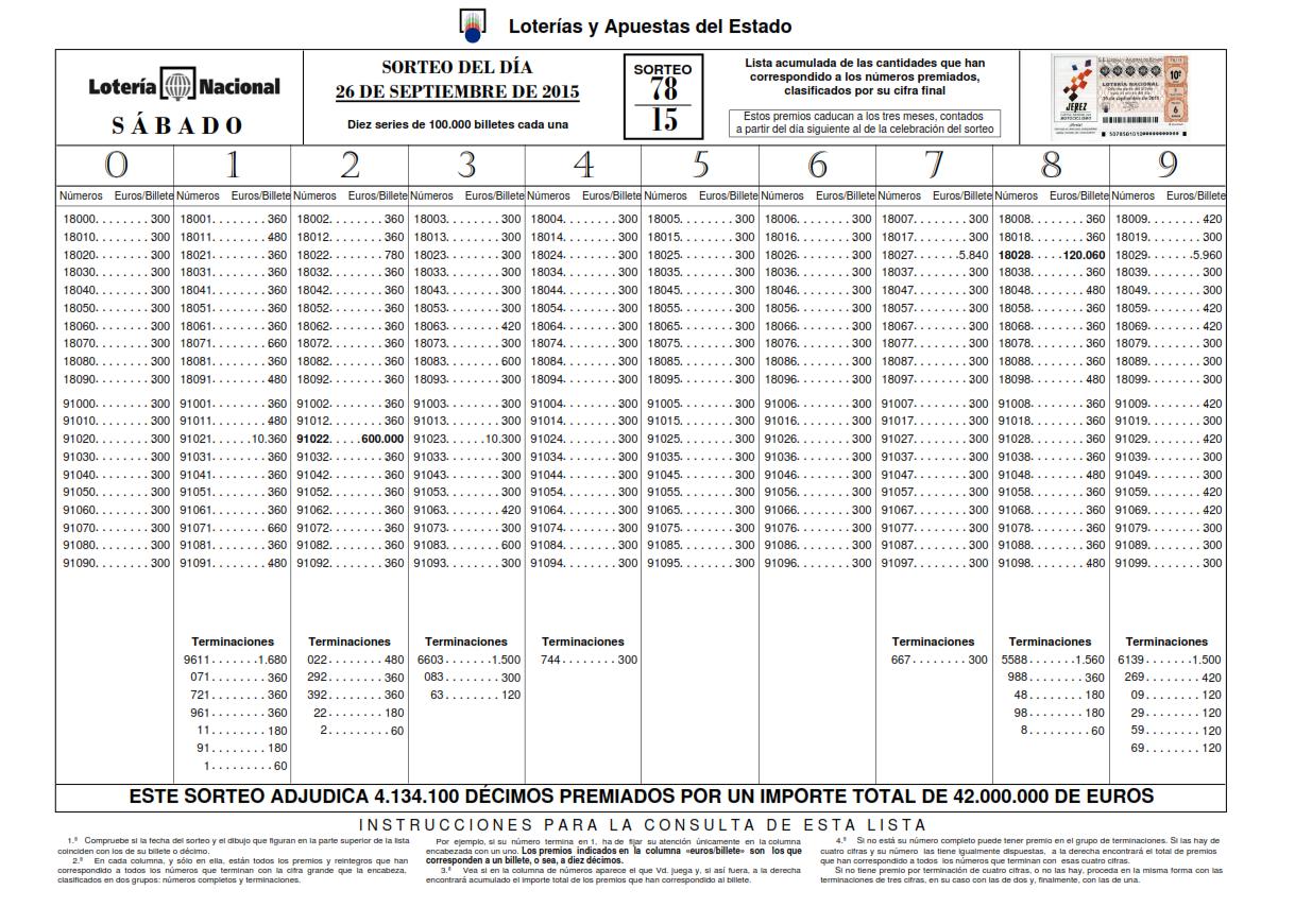 Listado de premios del sorteo de la loteria Nacional del 26_09_2015_001