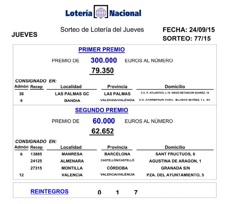 PREMIOS MAYORES Y REINTEGROS DE LOTERÍA NACIONAL DEL JUEVES 24