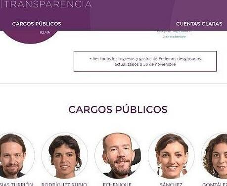 De este modo, cualquier ciudadano puede consultar el patrimonio y los ingresos de todos los cargos públicos de Podemos.