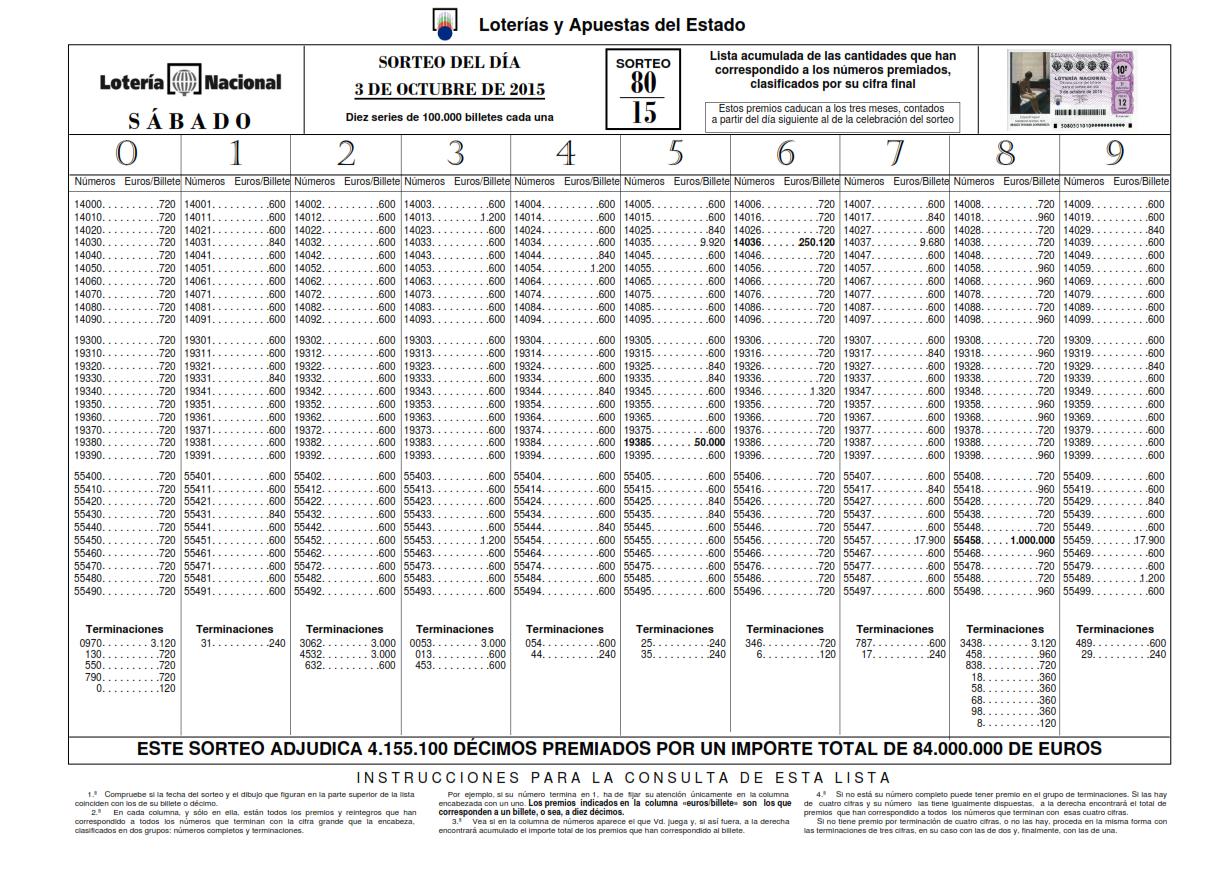 LISTA_OFICIAL_PREMIOS_LOTERÍA_NACIONAL_SABADO_3_10_15_001