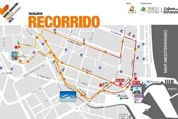 Plano de la Media Maraton Valencia Trinidad Alfonso.