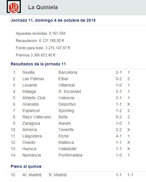 loterias   LA QUINIELA DE FECHA 4 DE OCTUBRE DE 2015  Detalle Sorteo