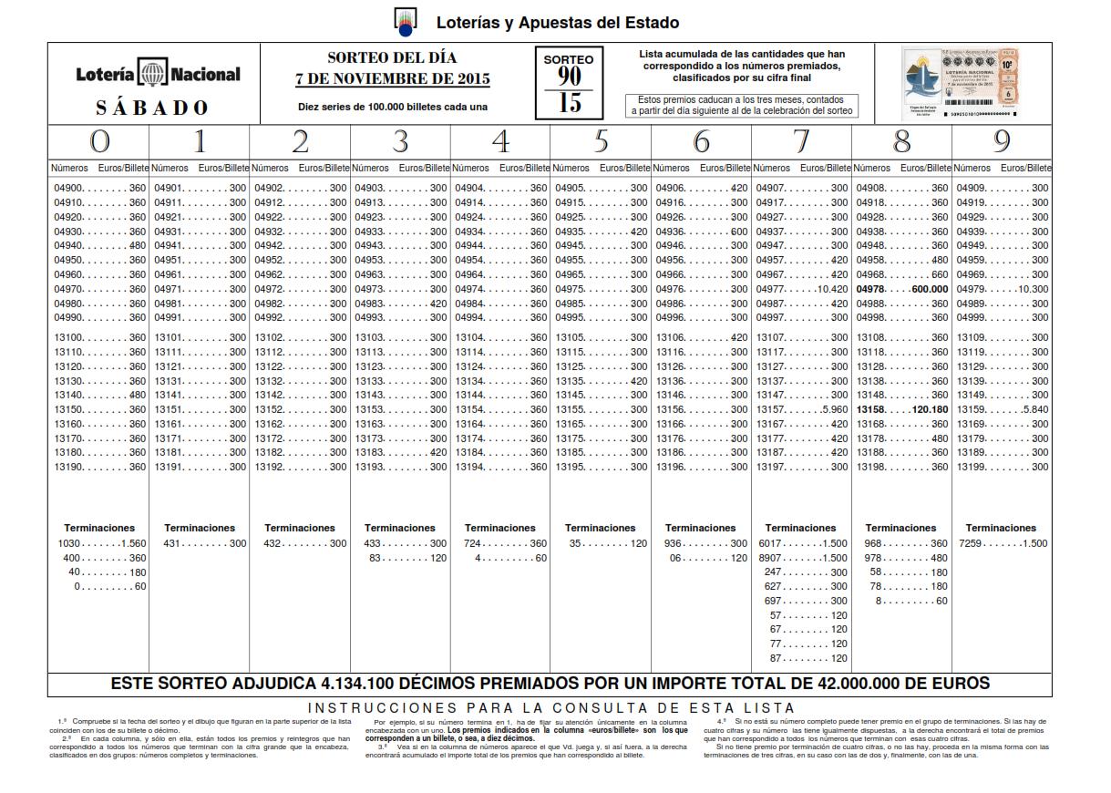 LISTA_OFICIAL_PREMIOS_LOTERÍA_NACIONAL_SABADO_7_11_15_001