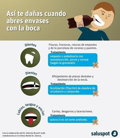 No abrir envases con la boca (infografía). Dr. Eduardo Bruschi Leidi - copia