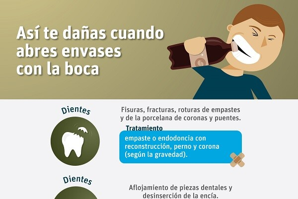 No abrir envases con la boca (infografía). Dr. Eduardo Bruschi Leidi