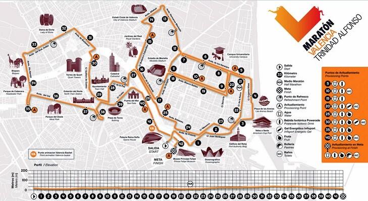 Plano del Maratón Valencia 2015.