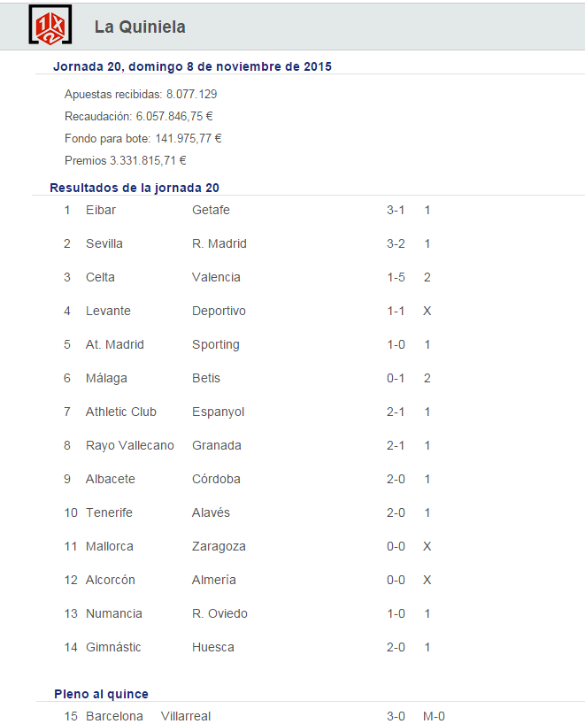 a Quiniela domingo día 08 de noviembre de 2015 los resultados
