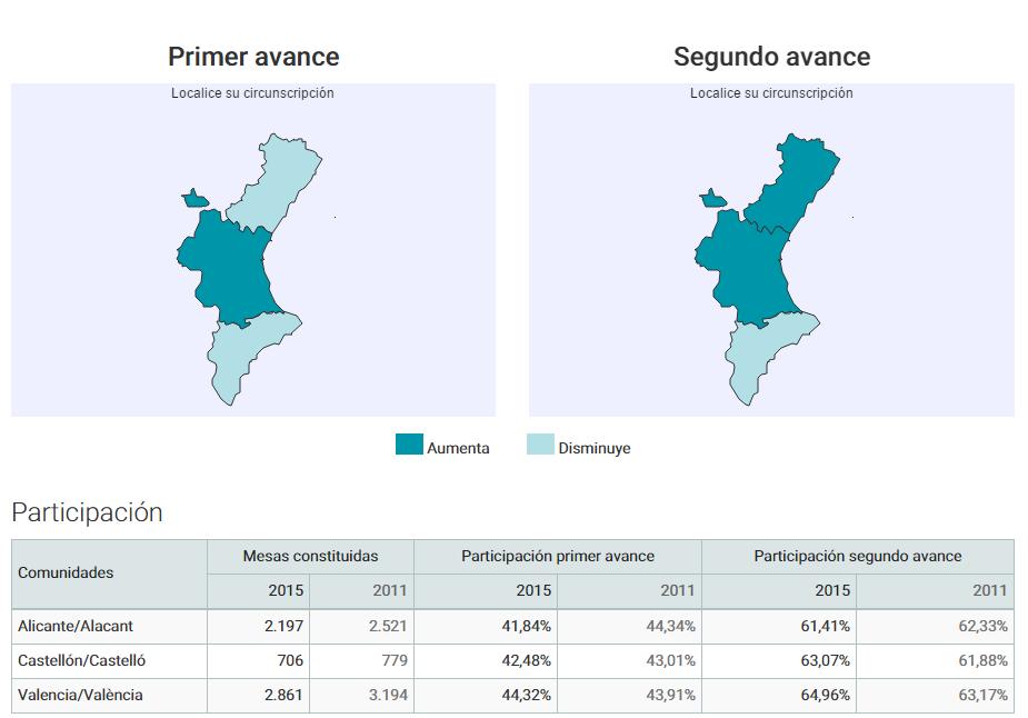 Elecciones Generales 2015-3