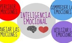 Jornada formación Inteligencia Emocional Dasyc.