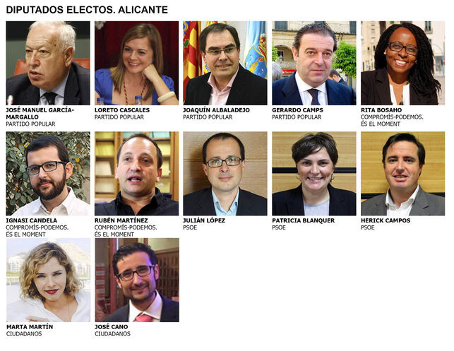 diputados-congreso-provincia-Alicante_EDIIMA20151220_0468_5