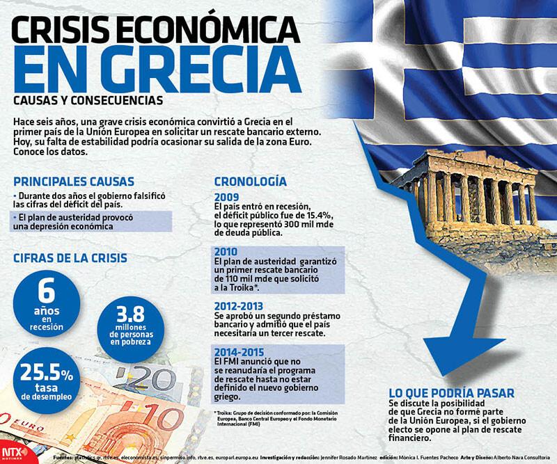 Crisiseconomicagrecia