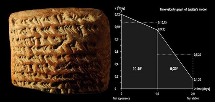 El pueblo de los Antiguos Babilónicos se valió de la geometría para medir la posición espacio-temporal de Júpiter.