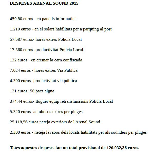 Gastos Arenal 2015
