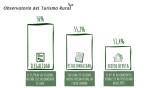 Infografía-problemáticas-OTR