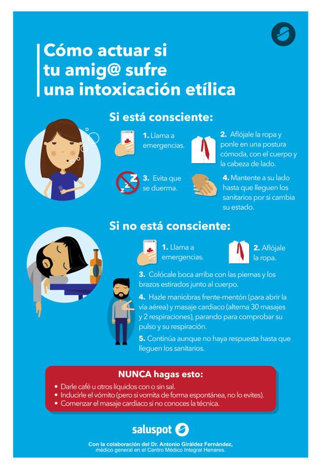 Intoxicación etílica (infografía). Dr. Antonio Giráldez Fernández