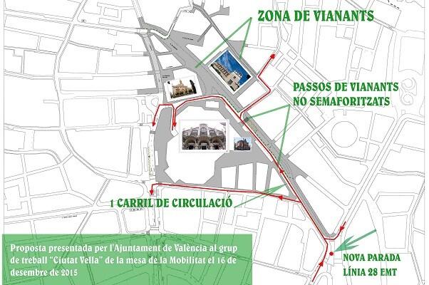 Movilidad Sostenible muestra el anteproyecto de actuación en el entorno del Mercado Central.