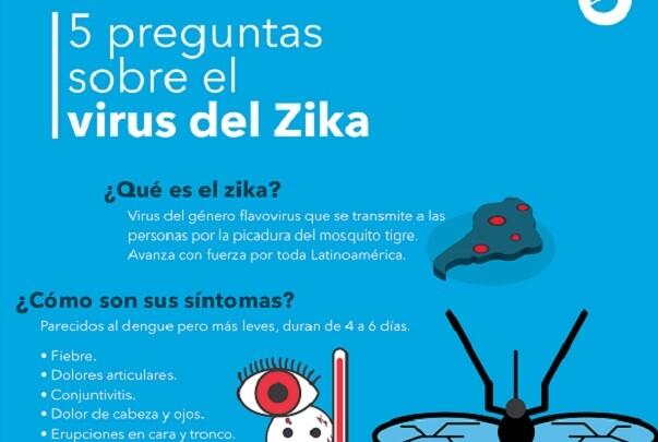 Cómo afecta realmente el virus del Zika al embarazo.