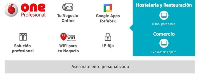 Vodafone lanza One Profesional, la solución digital para autónomos y pequeñas empresas. - copia
