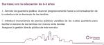 Compromiso Podemos Burriana guardería