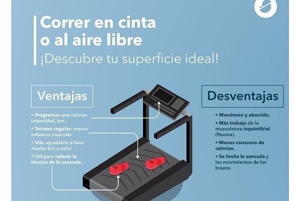Correr en cinta o al aire libre (infografía). Dr. Joaquim Punsoda Bou