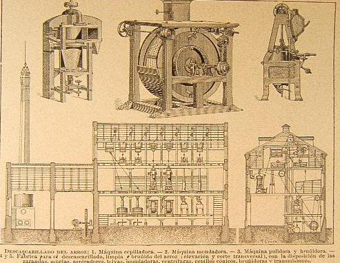 Descascarillado del arroz, maquina cepilladora, pulidora y bruñidora, Grabado de 1897, Procede de la obra ilustrada Miguel Seguí, de Barcelona