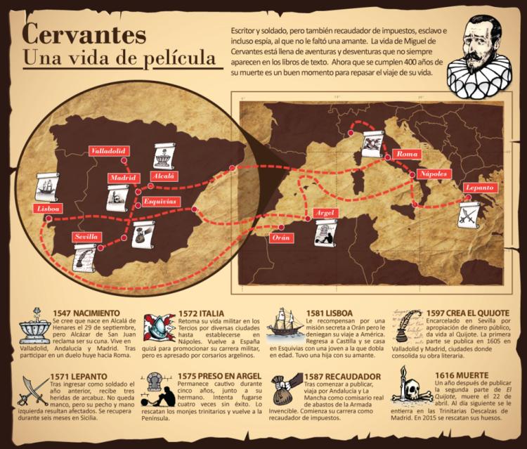 Las-andanzas-de-Cervantes_image990_ (1)
