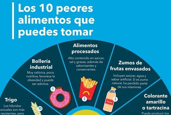 Los 10 peores alimentos que puedes tomar.