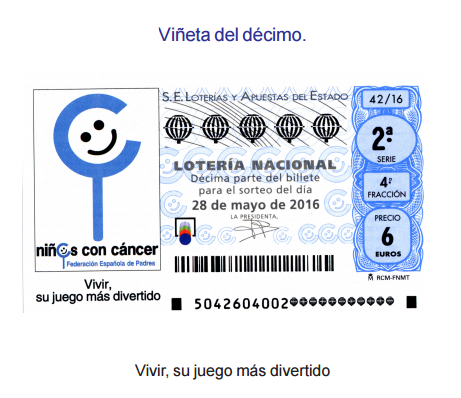 Lotería Nacional Sorteo  42, sábado 28 de mayo de 2016 Resultados y números