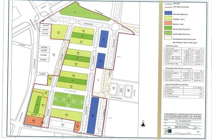 El barrio de la Font de Sant Lluís tendrá dos nuevos jardines y nuevas viviendas.