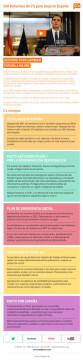 html-discurso