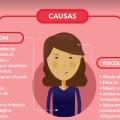 por-que-duele-la-penetracion-infografia-dna-silvia-catalan