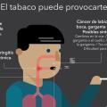 asi-te-perjudica-fumar-infografia-d-juan-carlos-bermudez-iglesias