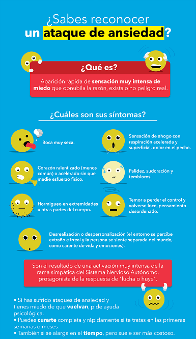ataque-de-ansiedad-infografia-d-pablo-fuentes-lopez