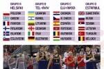 espana-ya-conoce-el-grupo-inicial-del-eurobasket-2017