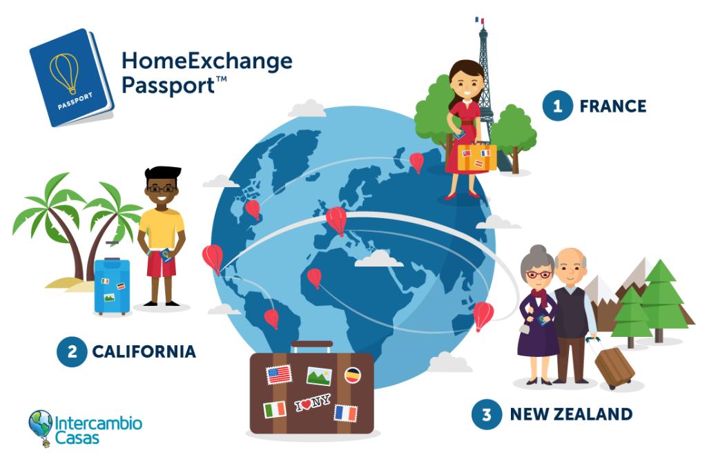 intercambiocasas-passport_info_es